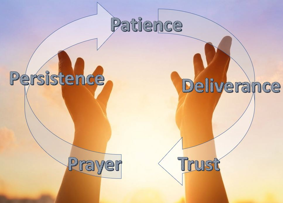 Prayer, Persistence, Patience, Deliverance, Trust